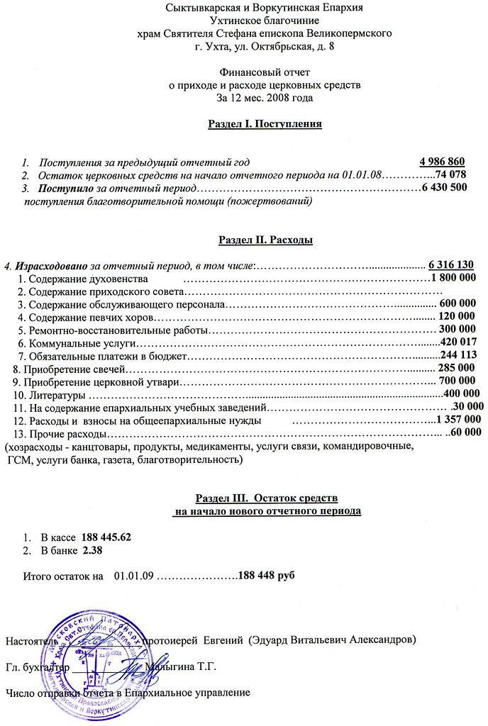 финотчет прихода за 2008 год
