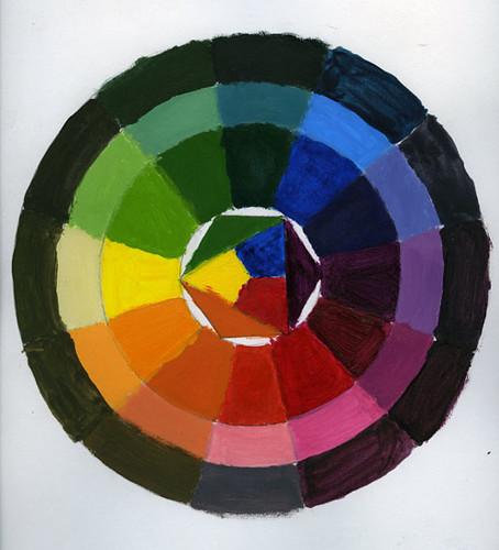 small colorwheel
