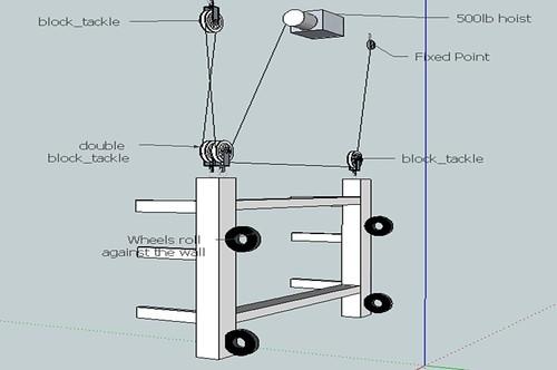 lumber rack1