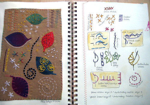 journal pages stitches handout
