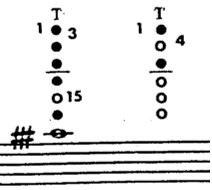 Clarinet_multiphonics