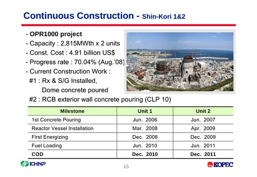 Korean Nuclear Industry and its Competitiveness