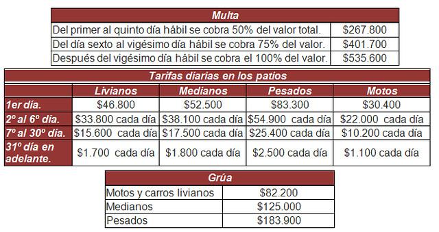 multas