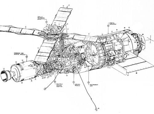 Image Gallery skylab schematic