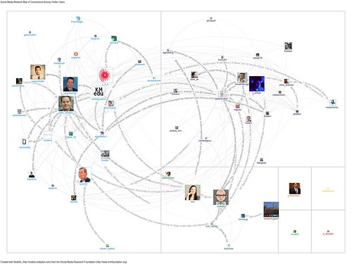 20110907-NodeXL-Twitter-IKnow2011 graph tweet text edges