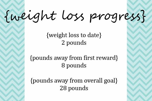 weight loss progress week 4 copy