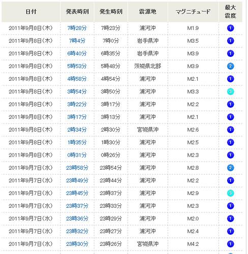 浦河沖 earthquake