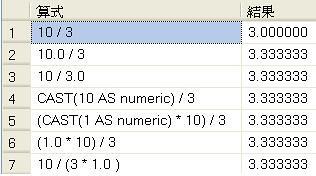 數學運算 2