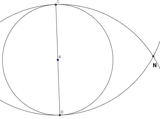 Construir un heptgono regular con regla y comps  Gaussianos