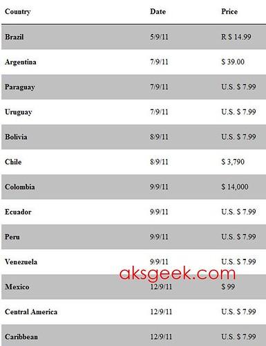 Netflix-43 countries