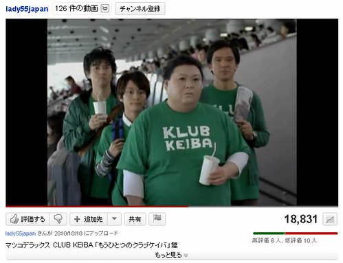 マツコデラックス CLUB KEIBA