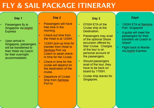 AirPhil Express Fly & Sail Package Itinerary