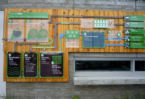 an educational wall explains Dockside Green's water management (via Dockside Green Facebook page)