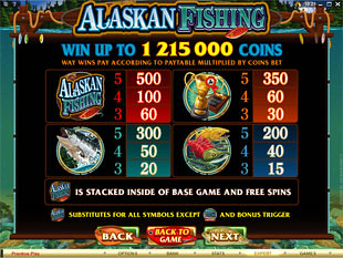 Alaskan Fishing Slots Payout