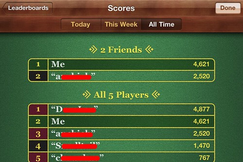 Leaderboard_Scores
