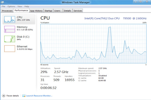 Task Manager Performance in windows 8