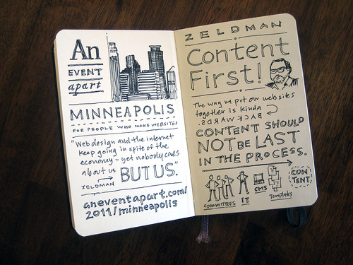 An Event Apart Minneapolis 2011 Sketchnotes