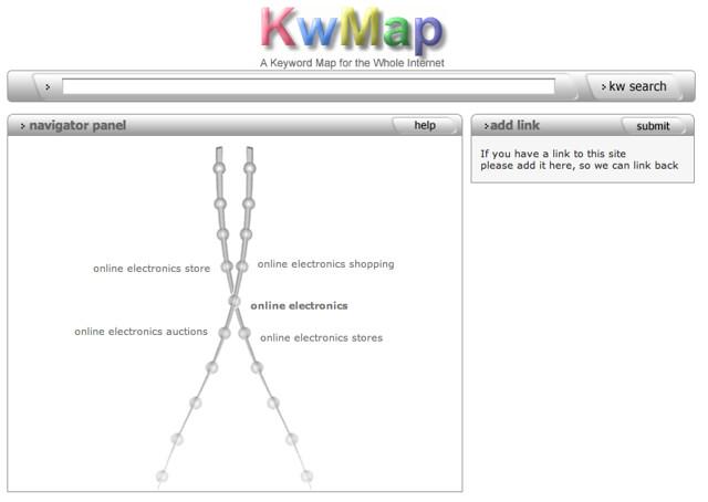 KWMap.net