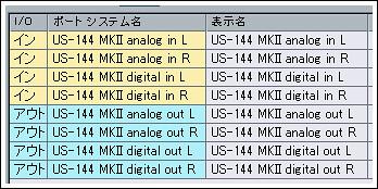 US-144MKI02