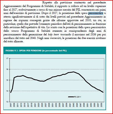 109d614051 Previdenza: una riforma radicale | noiseFromAmeriKa