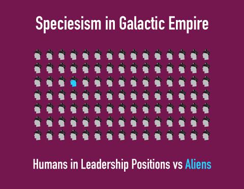 sw_infographic_speciesism