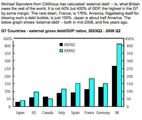 spectator debt chart