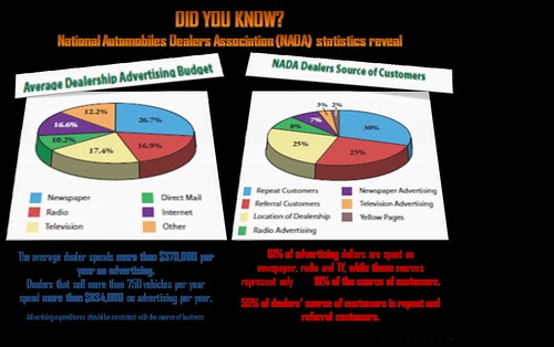 NADA statistics - FOTO1