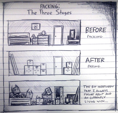 Packing: The Three Stages
