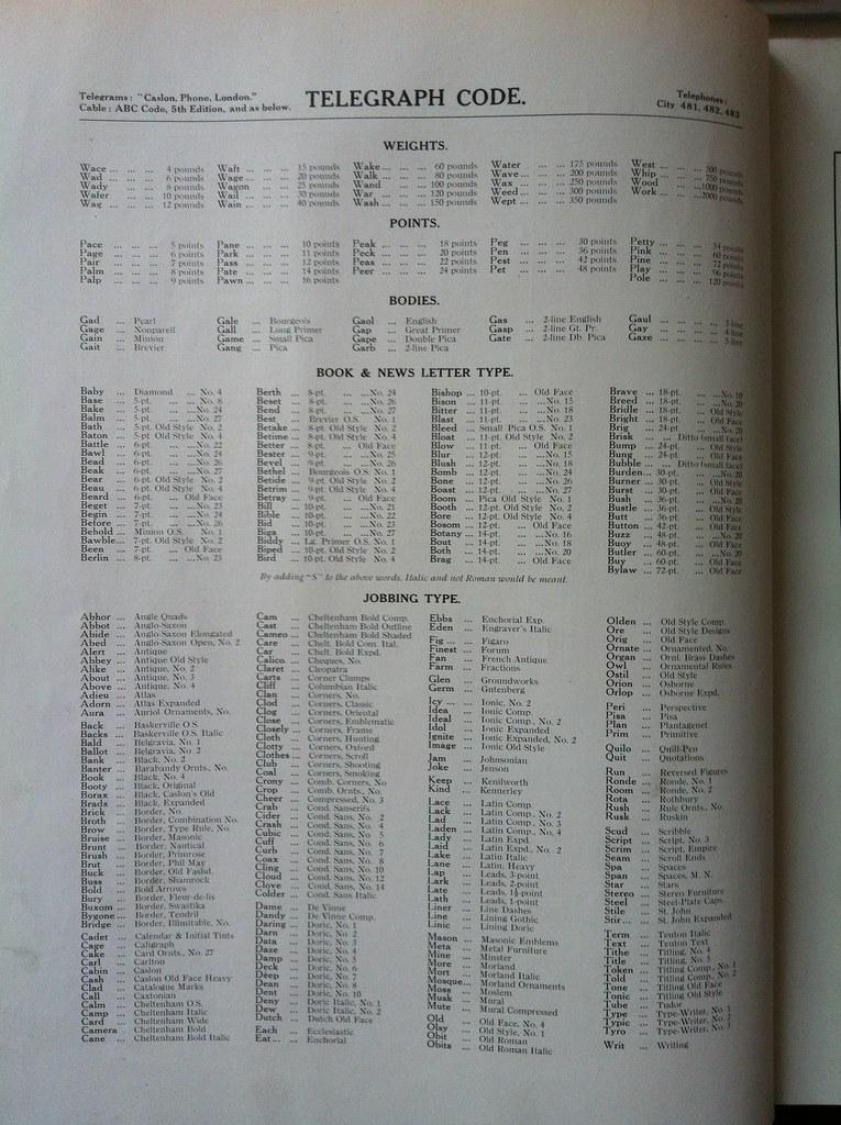 Ordering Type via Telegraph 1922