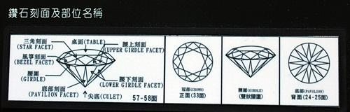 資訊 (2)