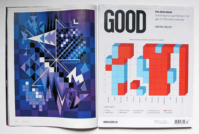 Good Magazine : Quantifying Information.