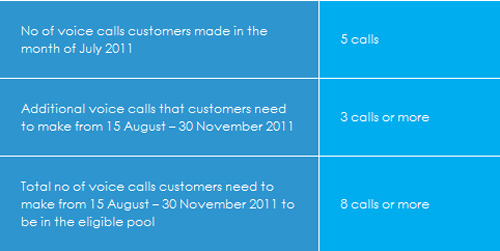 Celcom Talk-a-thon RELOAD! TALK! FREE SHOPPING!