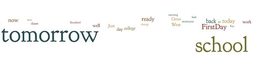Firstday in Wordle