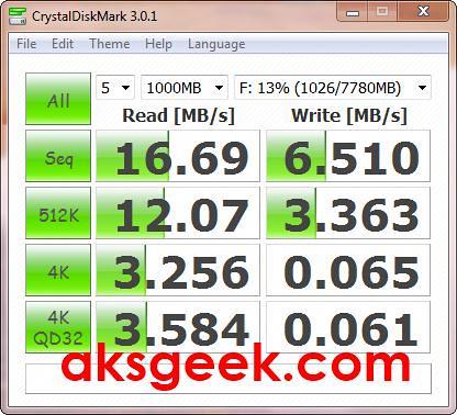 Samsung microSDHC class 4 performance results