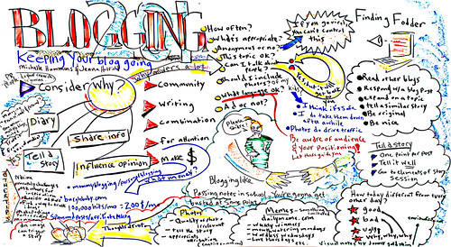 Blogging 201:PodCamp Pittsburgh 6 by jonny goldstein, on Flickr