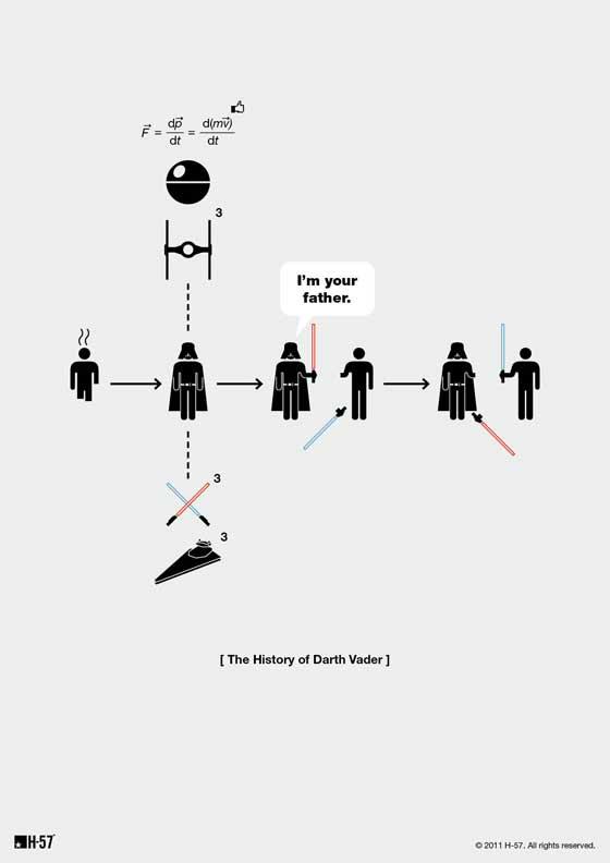 pictogramas en posters