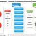 Community management - l'elemento di connessione tra marche e consumatori