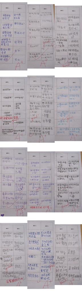學生作業-日常生活的探究
