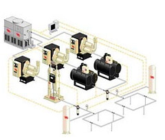 Ingersoll Rand Professional Plant Air Audits