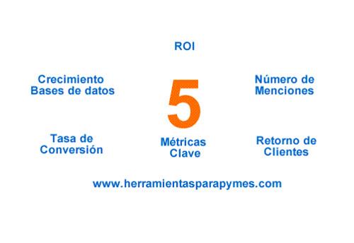 5 Métricas clave para PyMES