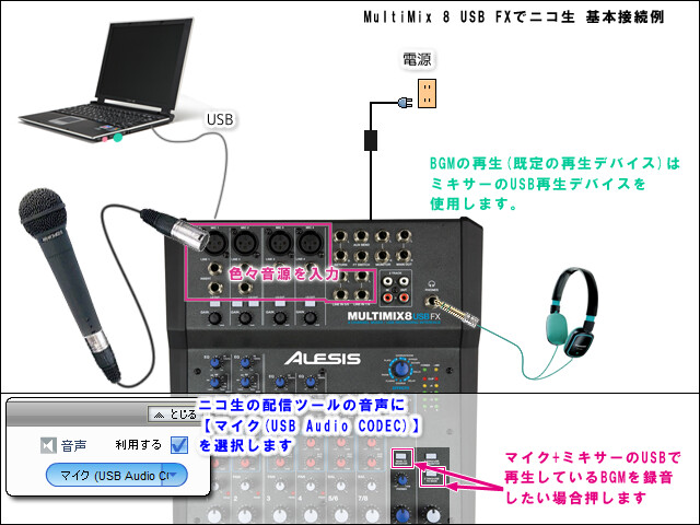 ALESIS_MultiMix8USBFX01