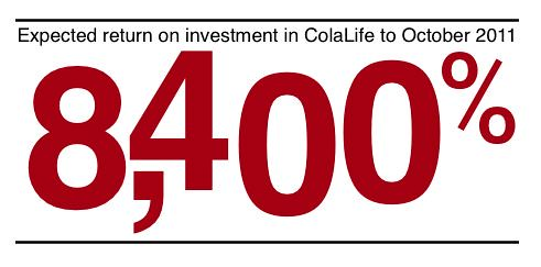 8,400% - Expected return on investment in ColaLife to October 2011