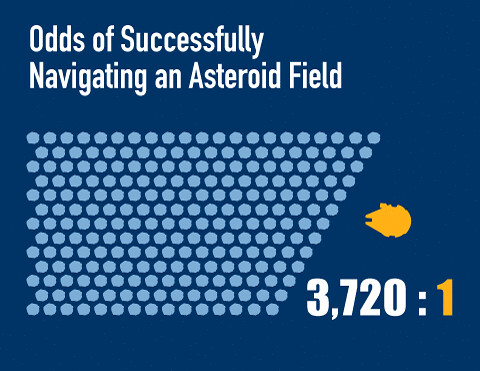 sw_infographic_asteroid_field