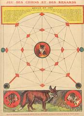 jeu chiens et renards