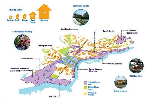 some key land uses in Philadelphia (via Citywide Vision, Philadelphia2035)