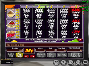 Food Fight Slots Payout