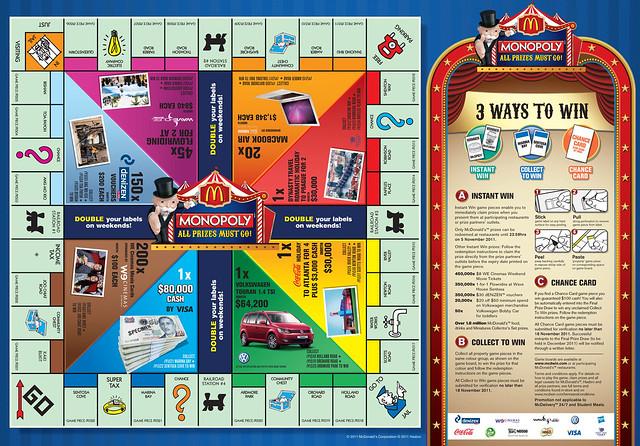 Monopoly traymats