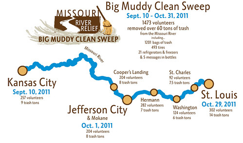 Big Muddy Clean Sweep Results Map