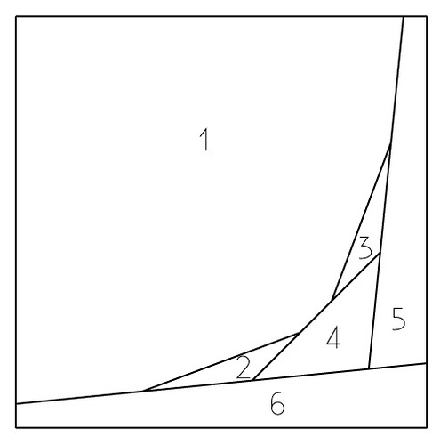 graph-tempalte