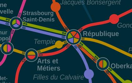 geometromap_solarized_extrait_marqueurs